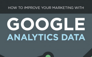 Google Analytics Data | SkyStats