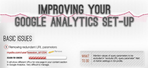 Best Google Analytics Data | SkyStats