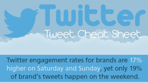 Twitter Cheat Sheet for better results | SkyStats