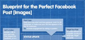 Best Facebook Marketing Data | SkyStats