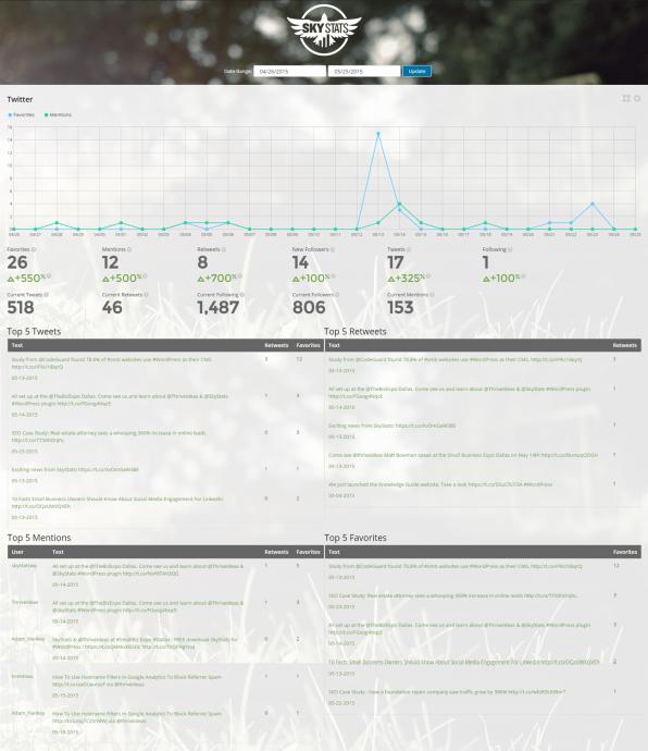 Twitter Analytics Dashboard In SkyStats